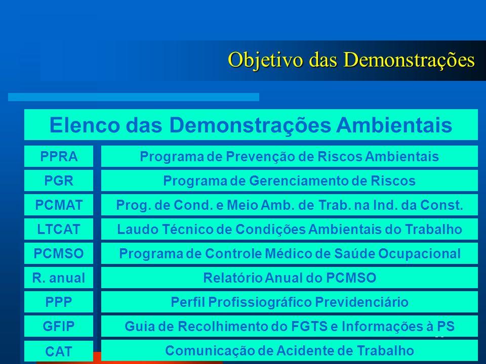 56 Objetivo das Demonstrações Elenco das Demonstrações Ambientais PPRA Programa de Prevenção de Riscos Ambientais PGRPrograma de Gerenciamento de Riscos PCMATProg.