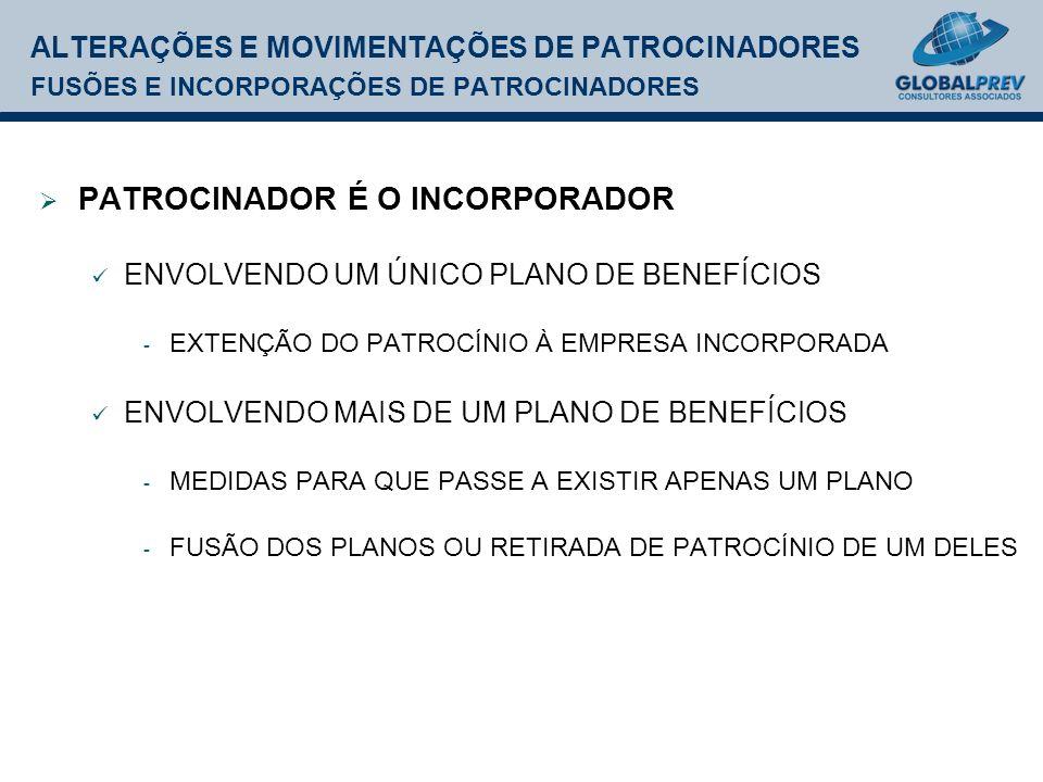 ALTERAÇÕES E MOVIMENTAÇÕES DE PATROCINADORES FUSÕES E INCORPORAÇÕES DE PATROCINADORES PATROCINADOR É O INCORPORADOR ENVOLVENDO UM ÚNICO PLANO DE BENEFÍCIOS - EXTENÇÃO DO PATROCÍNIO À EMPRESA INCORPORADA ENVOLVENDO MAIS DE UM PLANO DE BENEFÍCIOS - MEDIDAS PARA QUE PASSE A EXISTIR APENAS UM PLANO - FUSÃO DOS PLANOS OU RETIRADA DE PATROCÍNIO DE UM DELES