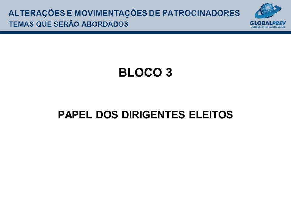 ALTERAÇÕES E MOVIMENTAÇÕES DE PATROCINADORES TEMAS QUE SERÃO ABORDADOS BLOCO 3 PAPEL DOS DIRIGENTES ELEITOS