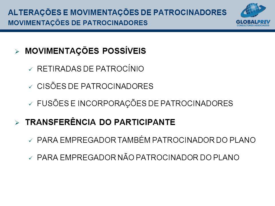 ALTERAÇÕES E MOVIMENTAÇÕES DE PATROCINADORES MOVIMENTAÇÕES DE PATROCINADORES MOVIMENTAÇÕES POSSÍVEIS RETIRADAS DE PATROCÍNIO CISÕES DE PATROCINADORES FUSÕES E INCORPORAÇÕES DE PATROCINADORES TRANSFERÊNCIA DO PARTICIPANTE PARA EMPREGADOR TAMBÉM PATROCINADOR DO PLANO PARA EMPREGADOR NÃO PATROCINADOR DO PLANO