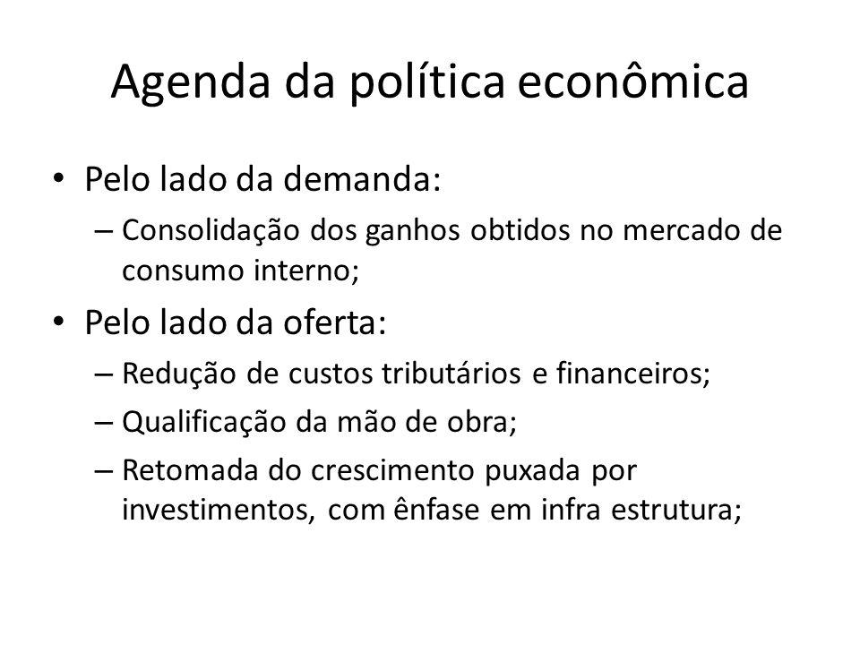 Agenda da política econômica Pelo lado da demanda: – Consolidação dos ganhos obtidos no mercado de consumo interno; Pelo lado da oferta: – Redução de