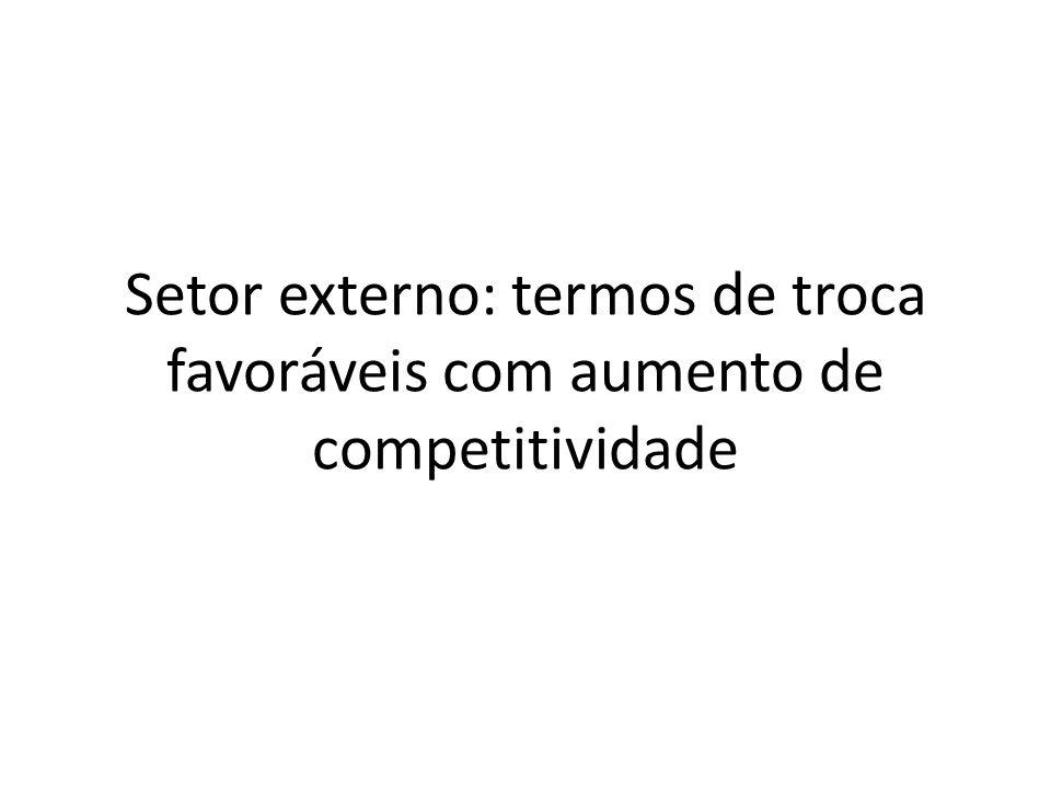 Setor externo: termos de troca favoráveis com aumento de competitividade