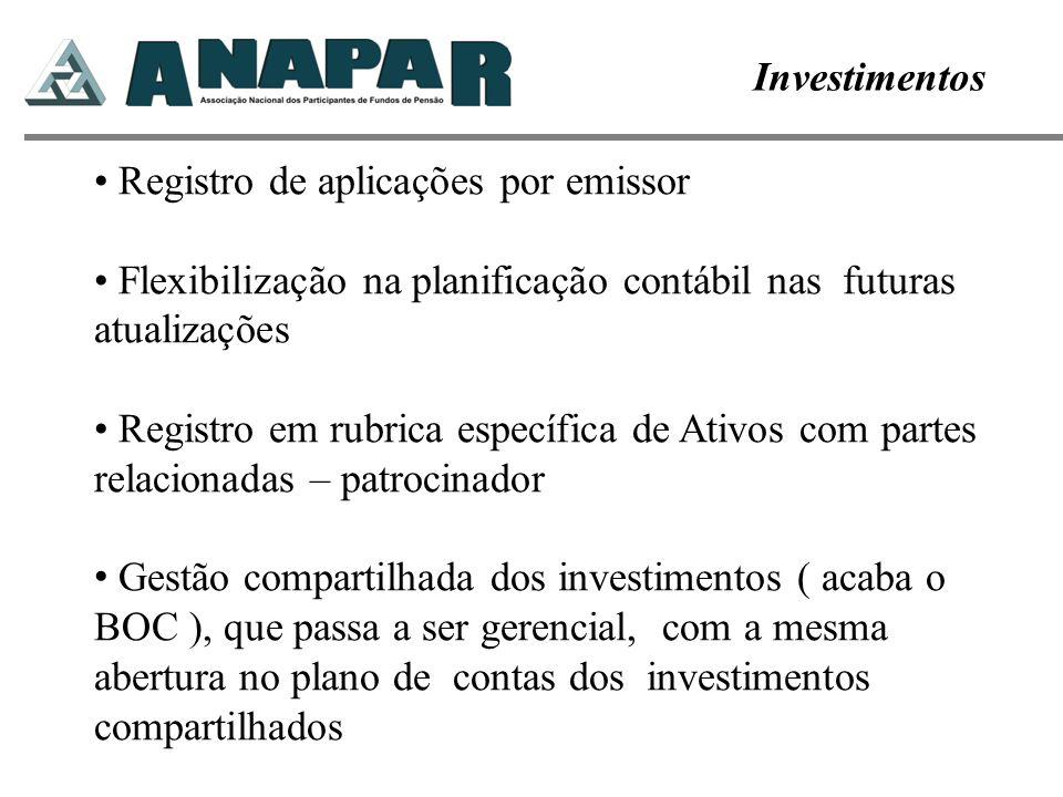 Investimentos Registro de aplicações por emissor Flexibilização na planificação contábil nas futuras atualizações Registro em rubrica específica de At
