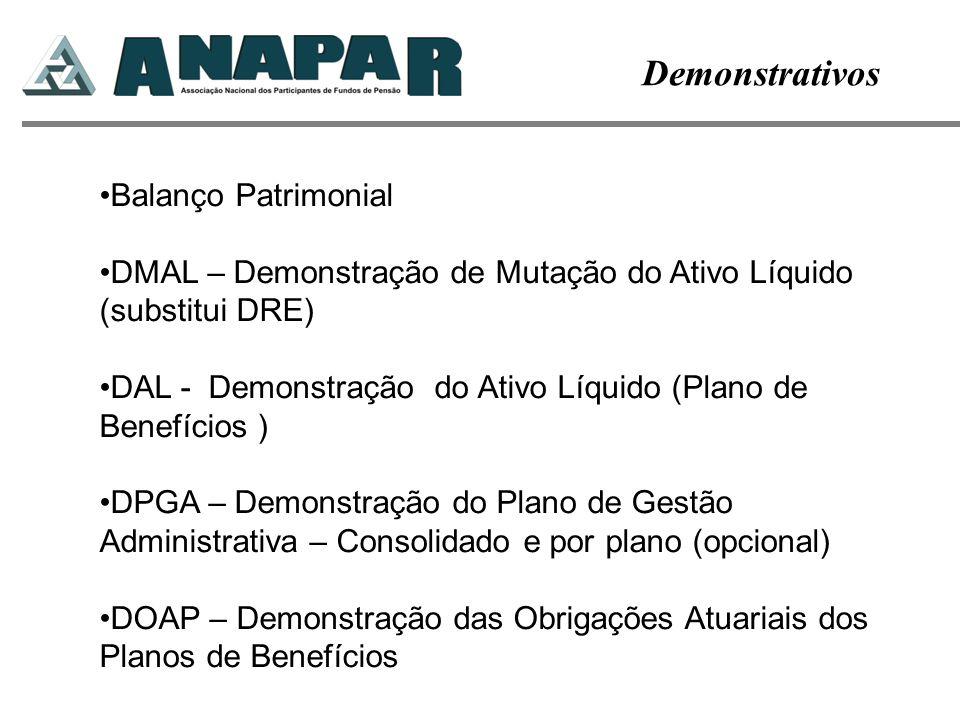 Demonstrativos Balanço Patrimonial DMAL – Demonstração de Mutação do Ativo Líquido (substitui DRE) DAL - Demonstração do Ativo Líquido (Plano de Benef