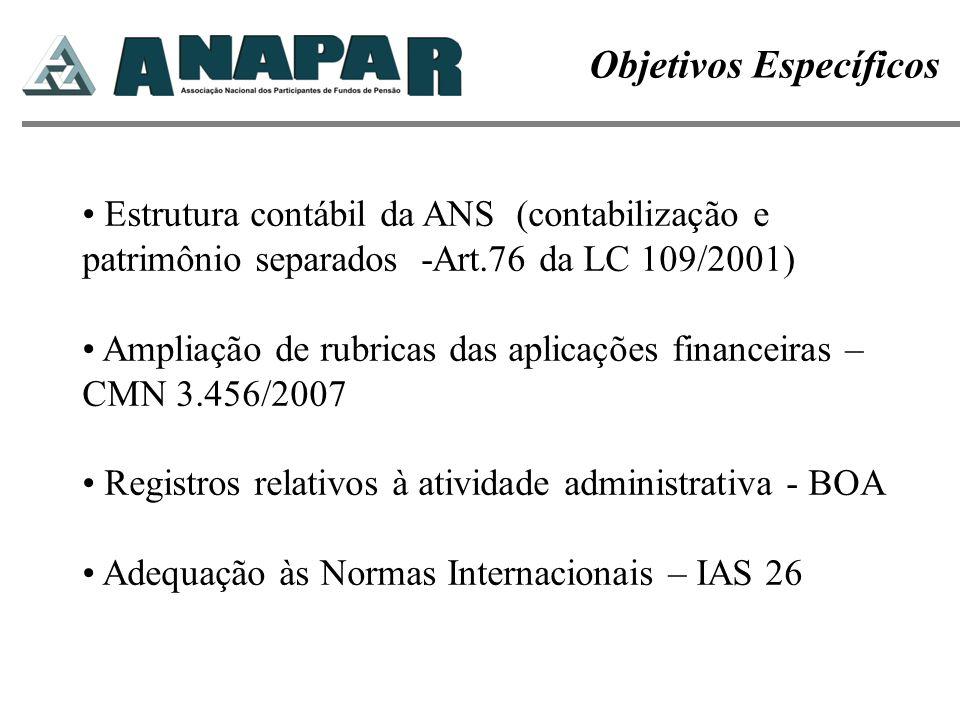 Estrutura contábil da ANS (contabilização e patrimônio separados -Art.76 da LC 109/2001) Ampliação de rubricas das aplicações financeiras – CMN 3.456/