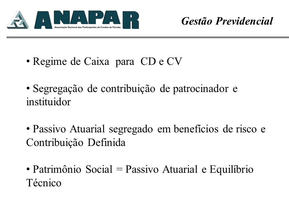 Regime de Caixa para CD e CV Segregação de contribuição de patrocinador e instituidor Passivo Atuarial segregado em benefícios de risco e Contribuição