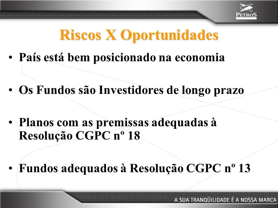 Riscos X Oportunidades País está bem posicionado na economia Os Fundos são Investidores de longo prazo Planos com as premissas adequadas à Resolução C