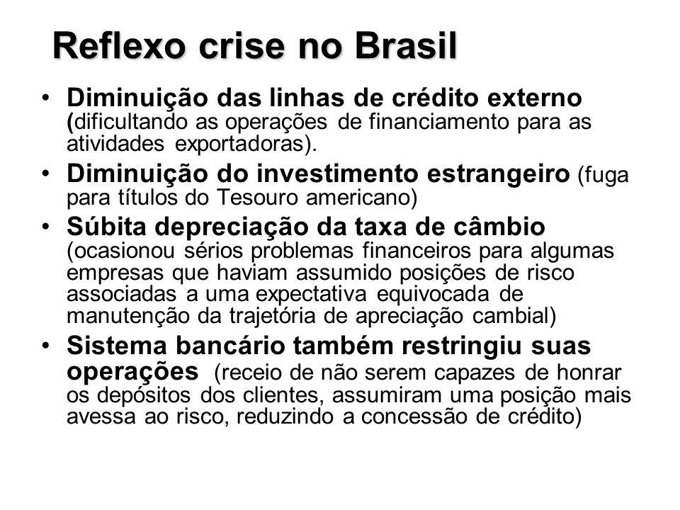 Reflexo crise no Brasil Diminuição das linhas de crédito externo (dificultando as operações de financiamento para as atividades exportadoras).