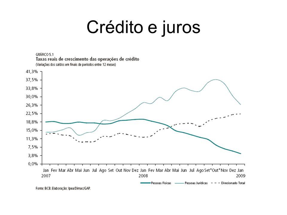 Crédito e juros
