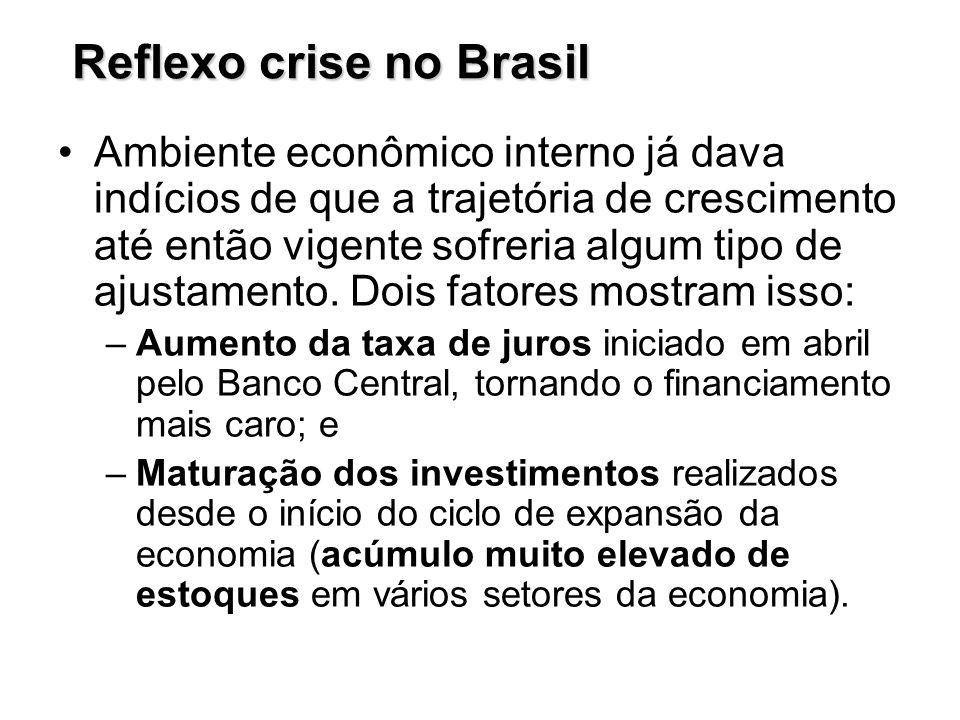 Ambiente econômico interno já dava indícios de que a trajetória de crescimento até então vigente sofreria algum tipo de ajustamento.