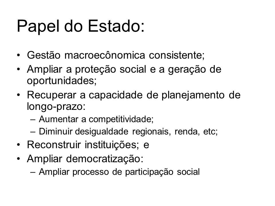 Papel do Estado: Gestão macroecônomica consistente; Ampliar a proteção social e a geração de oportunidades; Recuperar a capacidade de planejamento de longo-prazo: –Aumentar a competitividade; –Diminuir desigualdade regionais, renda, etc; Reconstruir instituições; e Ampliar democratização: –Ampliar processo de participação social