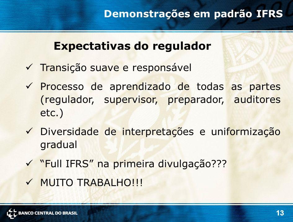 13 Transição suave e responsável Processo de aprendizado de todas as partes (regulador, supervisor, preparador, auditores etc.) Diversidade de interpr