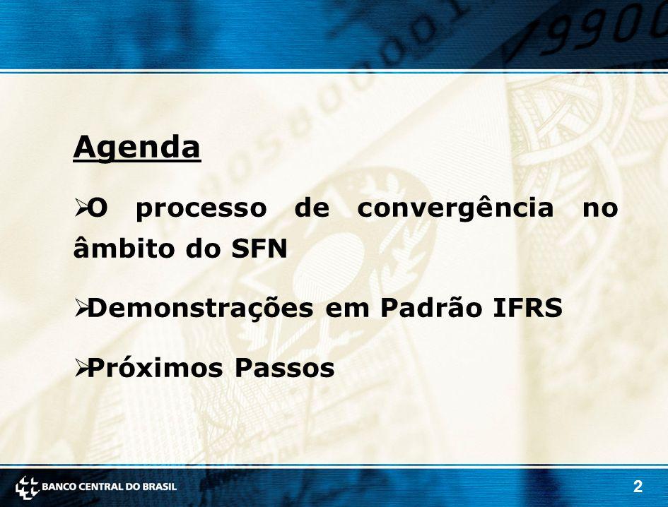 2 Agenda O processo de convergência no âmbito do SFN Demonstrações em Padrão IFRS Próximos Passos