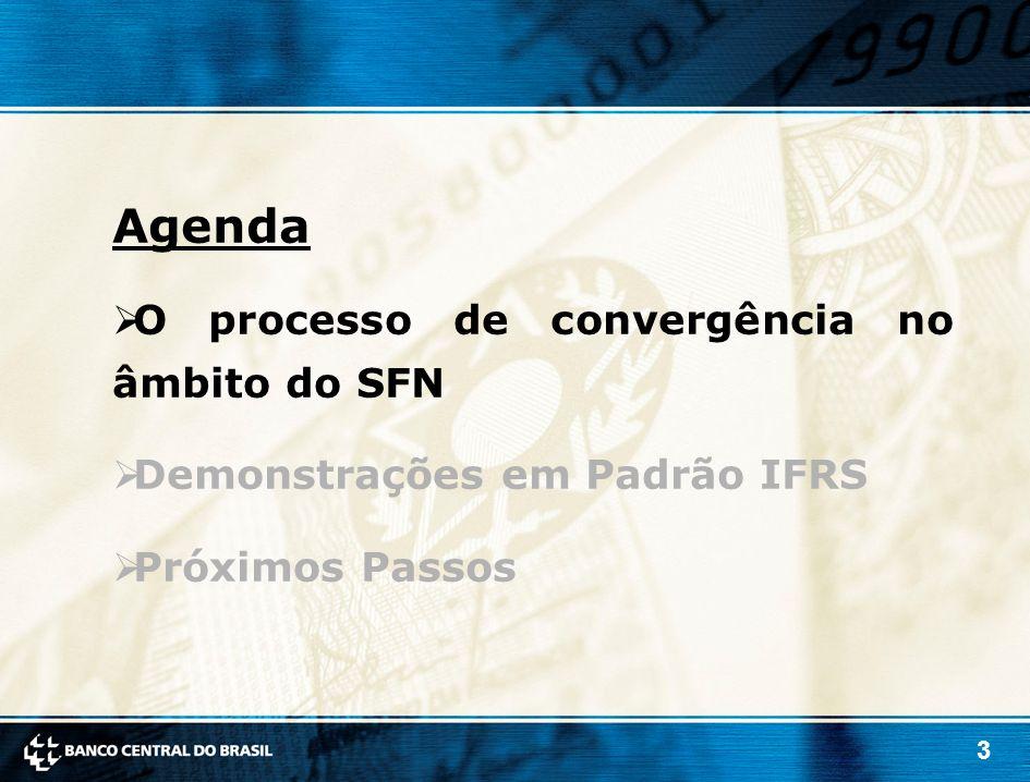 3 Agenda O processo de convergência no âmbito do SFN Demonstrações em Padrão IFRS Próximos Passos