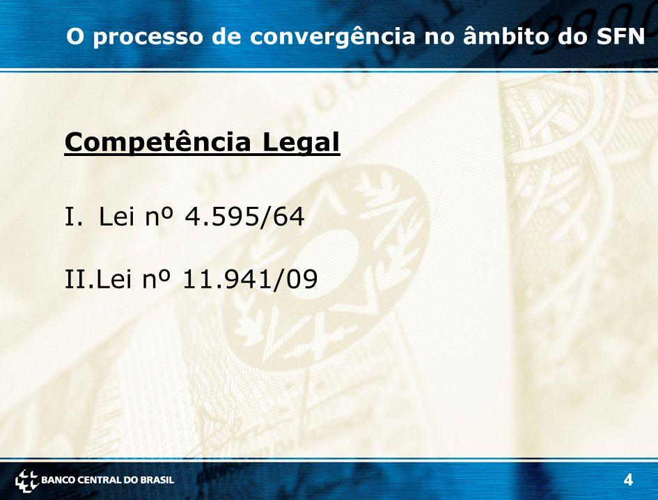 4 Competência Legal I. Lei nº 4.595/64 II.Lei nº 11.941/09 O processo de convergência no âmbito do SFN