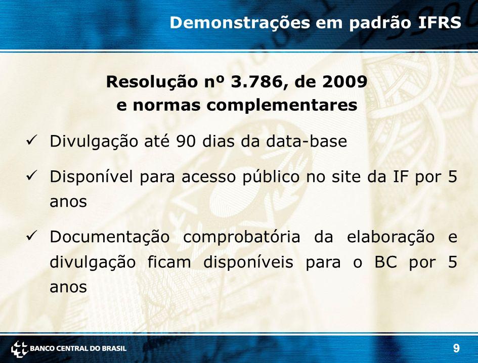 9 Divulgação até 90 dias da data-base Disponível para acesso público no site da IF por 5 anos Documentação comprobatória da elaboração e divulgação fi