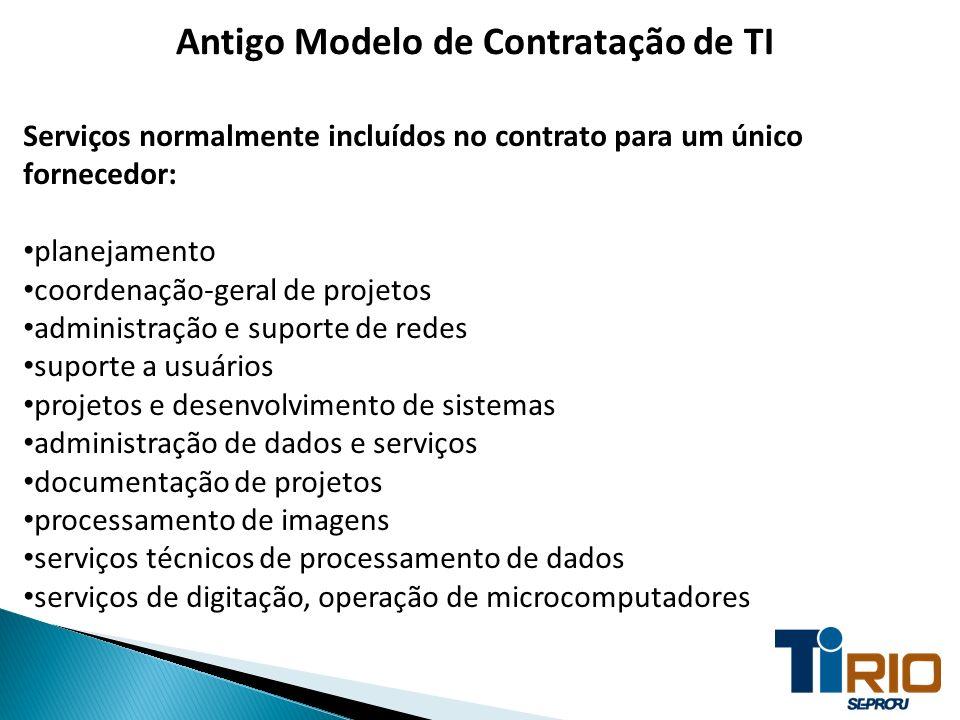 Antigo Modelo de Contratação de TI Serviços normalmente incluídos no contrato para um único fornecedor: planejamento coordenação-geral de projetos adm