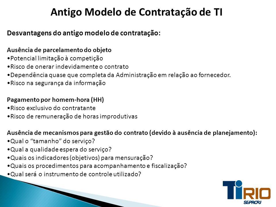 Antigo Modelo de Contratação de TI Desvantagens do antigo modelo de contratação: Ausência de parcelamento do objeto Potencial limitação à competição R