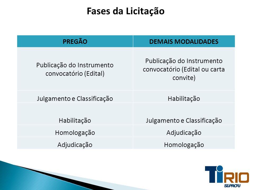Fases da Licitação PREGÃODEMAIS MODALIDADES Publicação do Instrumento convocatório (Edital) Publicação do Instrumento convocatório (Edital ou carta co