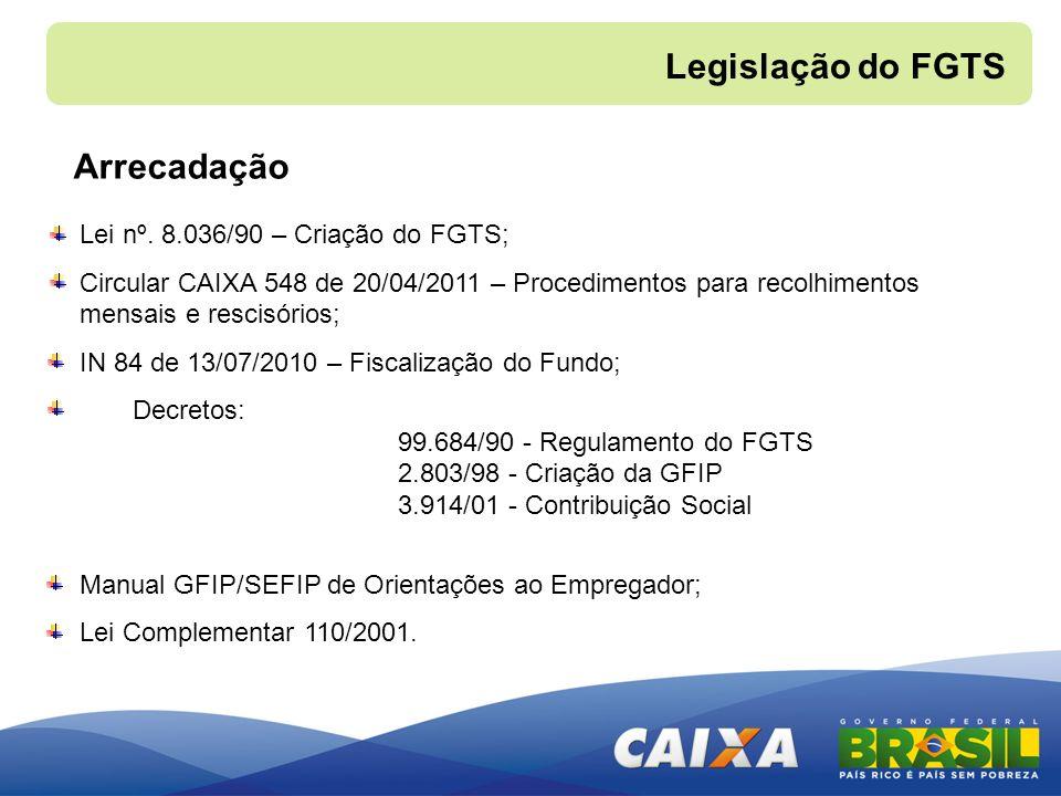 Legislação do FGTS Arrecadação Lei nº. 8.036/90 – Criação do FGTS; Circular CAIXA 548 de 20/04/2011 – Procedimentos para recolhimentos mensais e resci