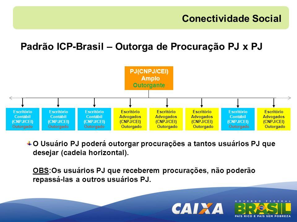 PJ(CNPJ/CEI) Amplo Outorgante Escritório Contábil (CNPJ/CEI) Outorgado Escritório Contábil (CNPJ/CEI) Outorgado Escritório Advogados (CNPJ/CEI) Outorg