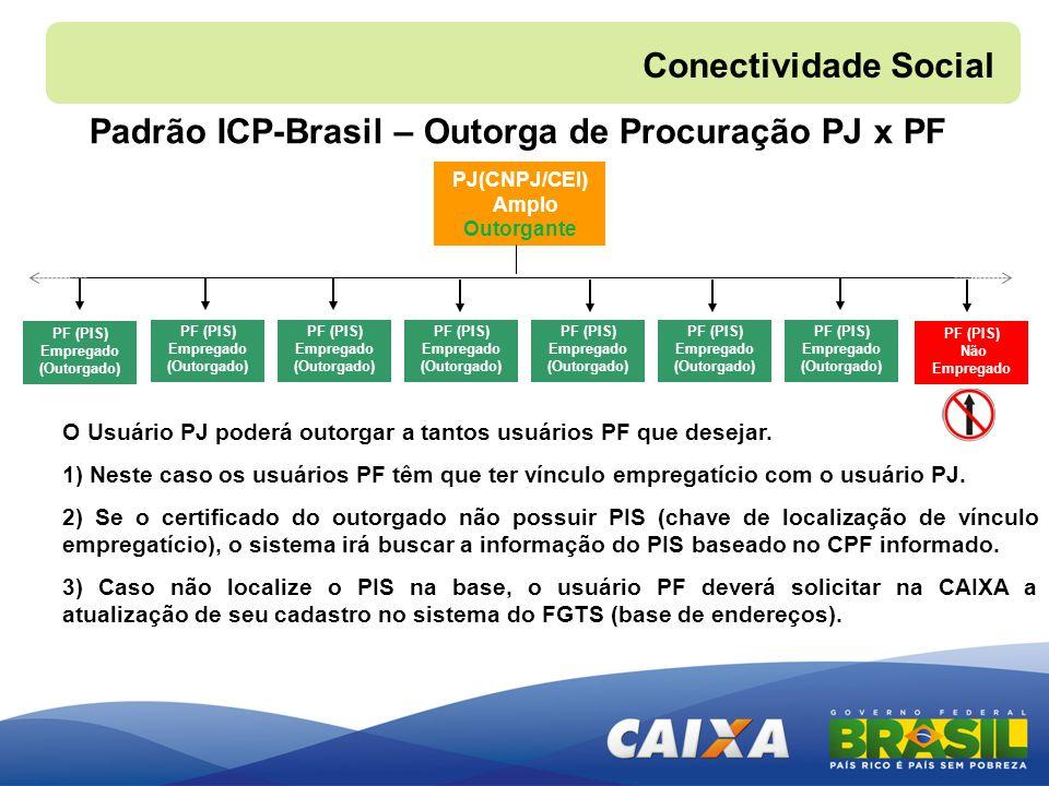 PJ(CNPJ/CEI) Amplo Outorgante O Usuário PJ poderá outorgar a tantos usuários PF que desejar. 1) Neste caso os usuários PF têm que ter vínculo empregat