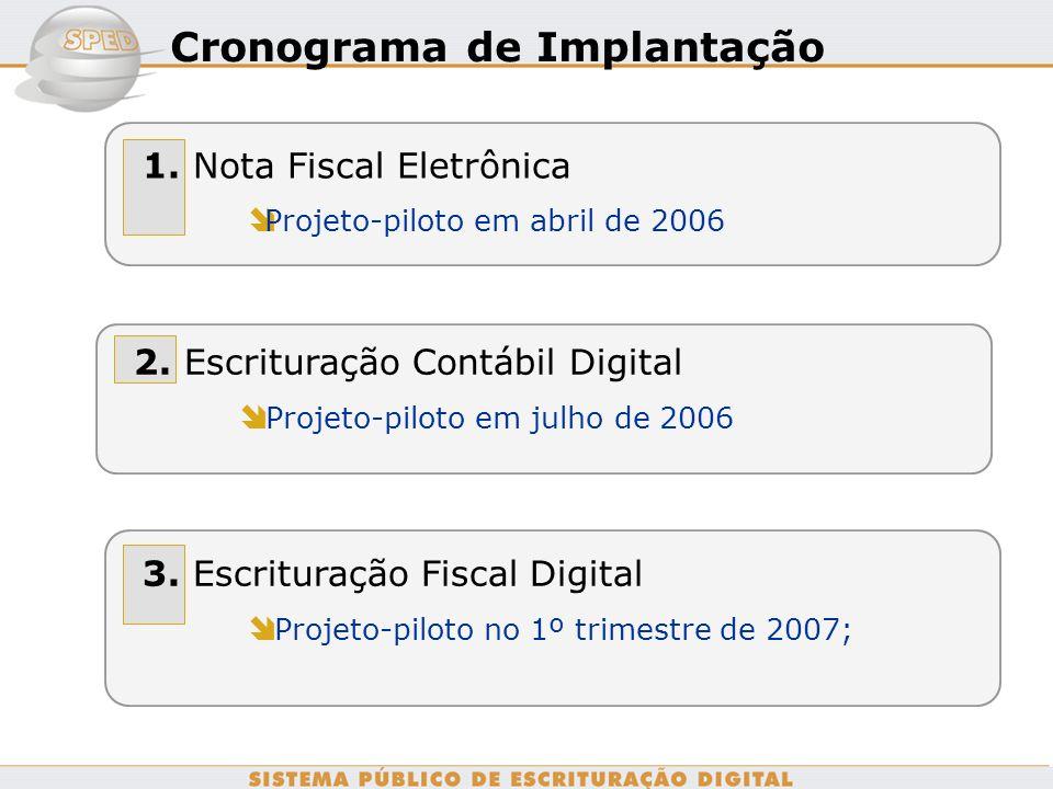 Cronograma de Implantação 1. Nota Fiscal Eletrônica Projeto-piloto em abril de 2006 2. Escrituração Contábil Digital Projeto-piloto em julho de 2006 3