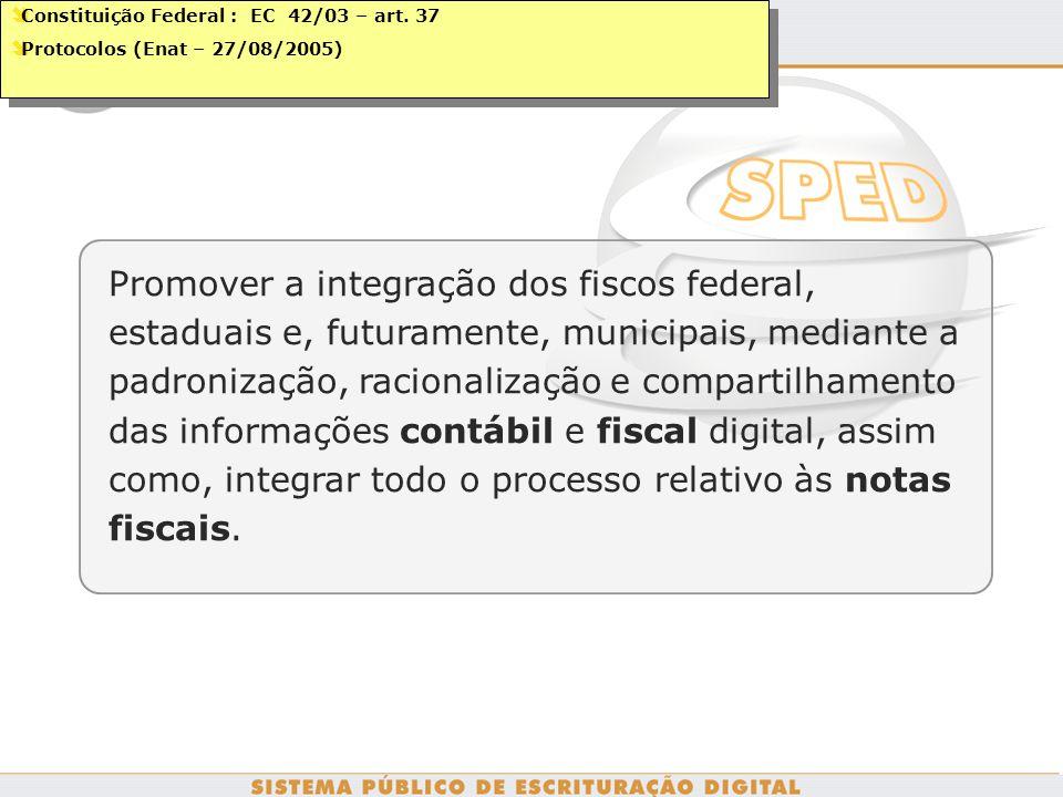 Cronograma de Implantação 1.Nota Fiscal Eletrônica Projeto-piloto em abril de 2006 2.