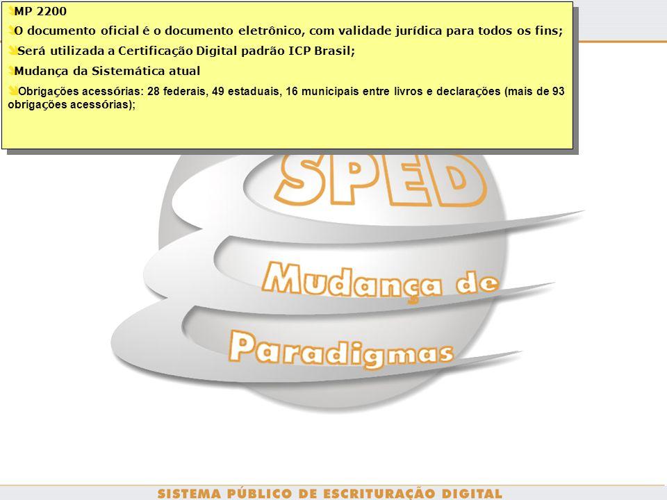 O que representa? MP 2200 O documento oficial é o documento eletrônico, com validade jurídica para todos os fins; Será utilizada a Certificação Digita