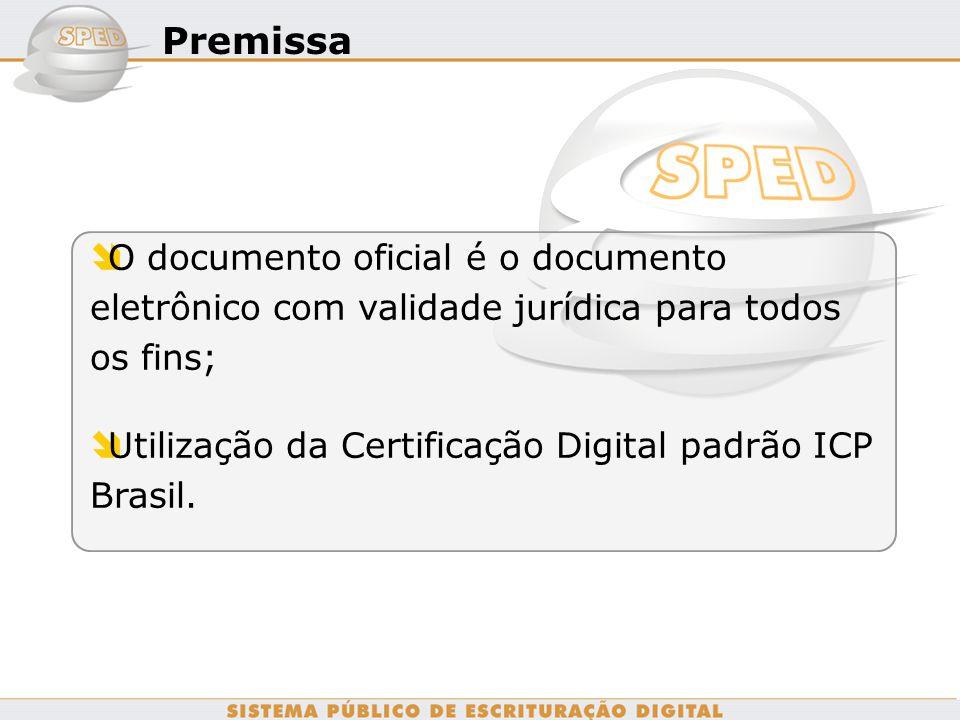 Premissa O documento oficial é o documento eletrônico com validade jurídica para todos os fins; Utilização da Certificação Digital padrão ICP Brasil.