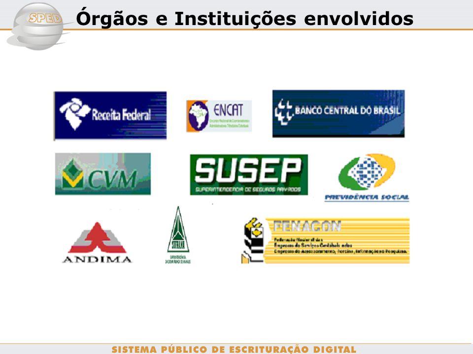 Órgãos e Instituições envolvidos