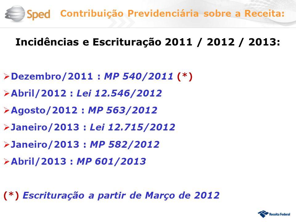 Incidências e Escrituração 2011 / 2012 / 2013: Dezembro/2011 : MP 540/2011 (*) Abril/2012 : Lei 12.546/2012 Agosto/2012 : MP 563/2012 Janeiro/2013 : Lei 12.715/2012 Janeiro/2013 : MP 582/2012 Abril/2013 : MP 601/2013 (*) Escrituração a partir de Março de 2012 Contribuição Previdenciária sobre a Receita: