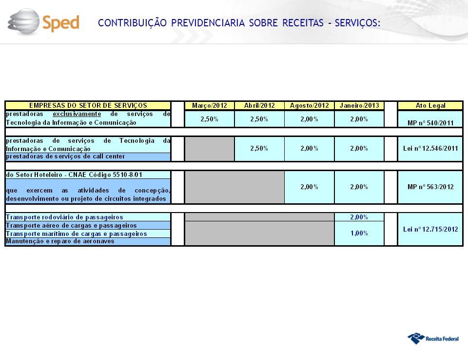 CONTRIBUIÇÃO PREVIDENCIARIA SOBRE RECEITAS – SERVIÇOS: