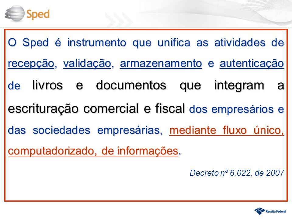 EFD-CONTRIBUIÇÕES – Códigos CST [Receitas]