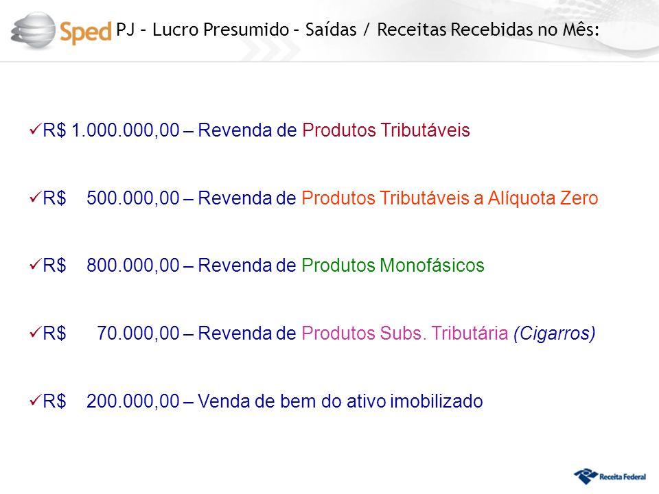 PJ – Lucro Presumido – Saídas / Receitas Recebidas no Mês: R$ 1.000.000,00 – Revenda de Produtos Tributáveis R$ 500.000,00 – Revenda de Produtos Tribu