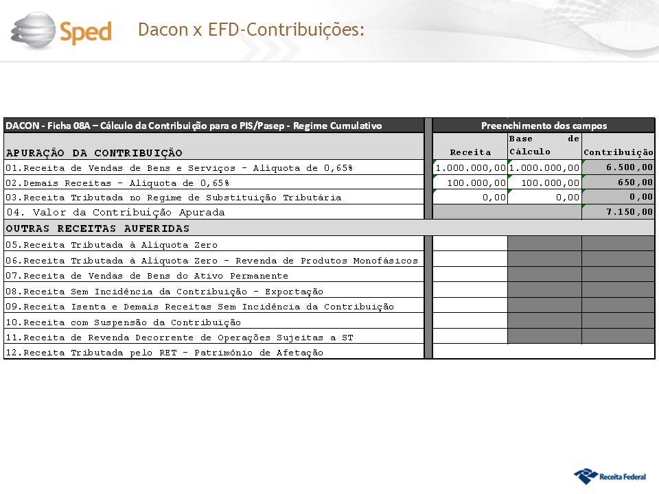 Dacon x EFD-Contribuições: