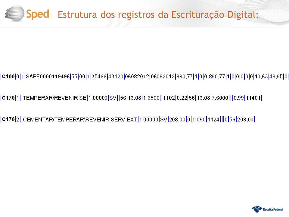 Estrutura dos registros da Escrituração Digital: