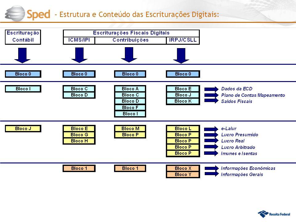 Escrituração da PJ -Lucro presumido: Registros de Apuração: 1 – Regime de Caixa – Escrituração consolidada (Registro F500)1 – Regime de Caixa – Escrituração consolidada (Registro F500) 2 – Regime de Competência - Escrituração consolidada (Registro F550)2 – Regime de Competência - Escrituração consolidada (Registro F550) 9 – Regime de Competência - Escrituração detalhada, com base nos registros dos Blocos A, C, D e F9 – Regime de Competência - Escrituração detalhada, com base nos registros dos Blocos A, C, D e F Registros de Controle da Escrituração: Registro 1900 Registro 1900 - Consolidação dos documentos emitidos no período Registro F525 – Demonstração da origem da receita recebida (Específico para o Regime de caixa)