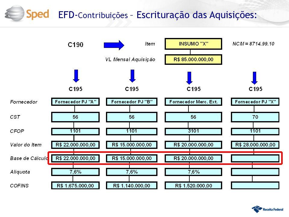 EFD- Contribuições – Escrituração das Aquisições: