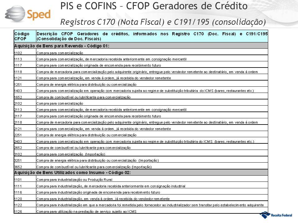 PIS e COFINS – CFOP Geradores de Crédito Registros C170 (Nota Fiscal) e C191/195 (consolidação)