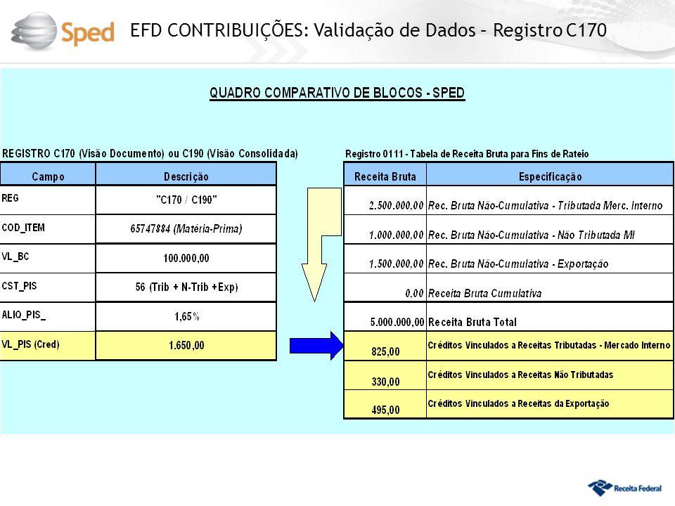 EFD CONTRIBUIÇÕES: Validação de Dados – Registro C170