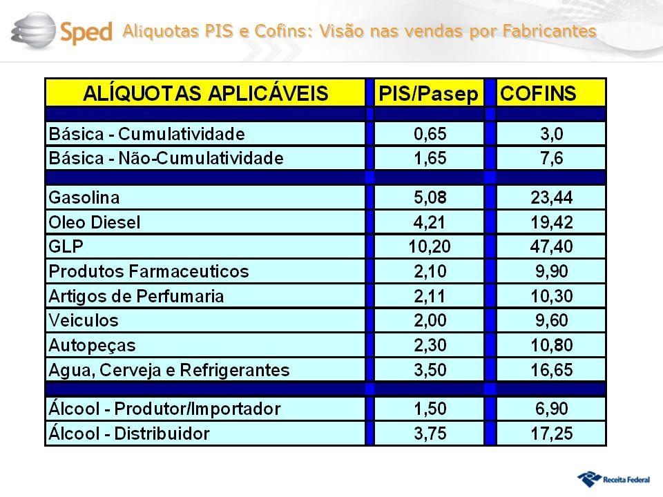 Al í quotas PIS e Cofins: Visão nas vendas por Fabricantes