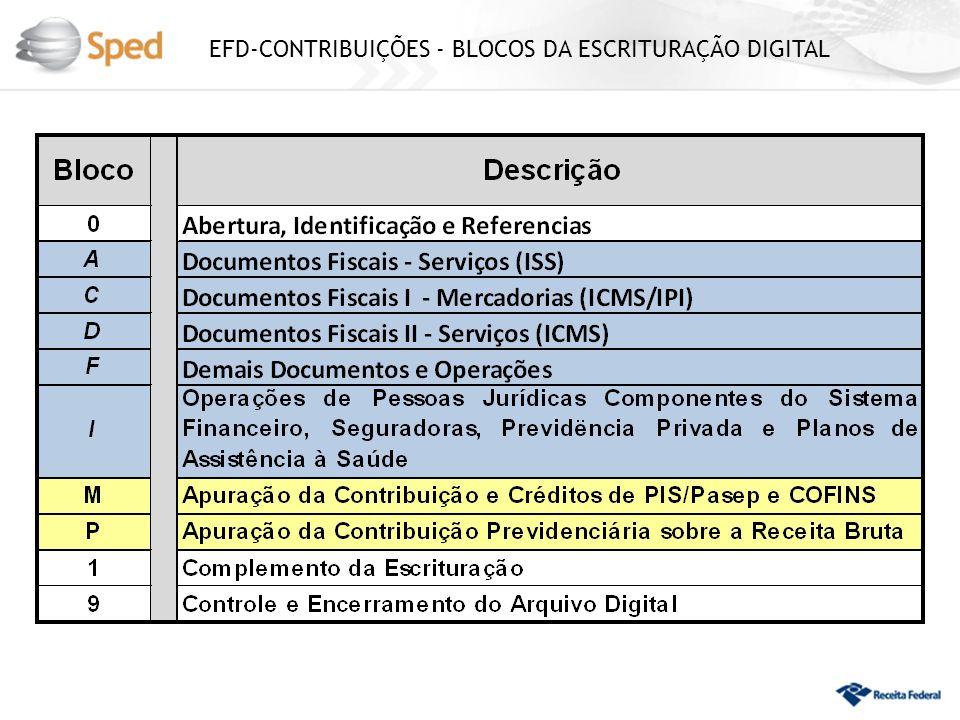 EFD-CONTRIBUIÇÕES - BLOCOS DA ESCRITURAÇÃO DIGITAL