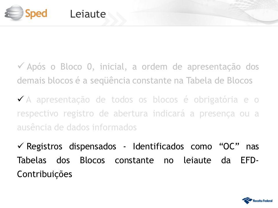 Leiaute Após o Bloco 0, inicial, a ordem de apresentação dos demais blocos é a seqüência constante na Tabela de Blocos A apresentação de todos os bloc