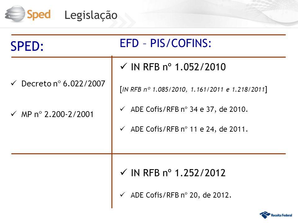 Legislação SPED: Decreto nº 6.022/2007 MP nº 2.200-2/2001 EFD – PIS/COFINS: IN RFB nº 1.052/2010 [ IN RFB nº 1.085/2010, 1.161/2011 e 1.218/2011 ] ADE Cofis/RFB nº 34 e 37, de 2010.