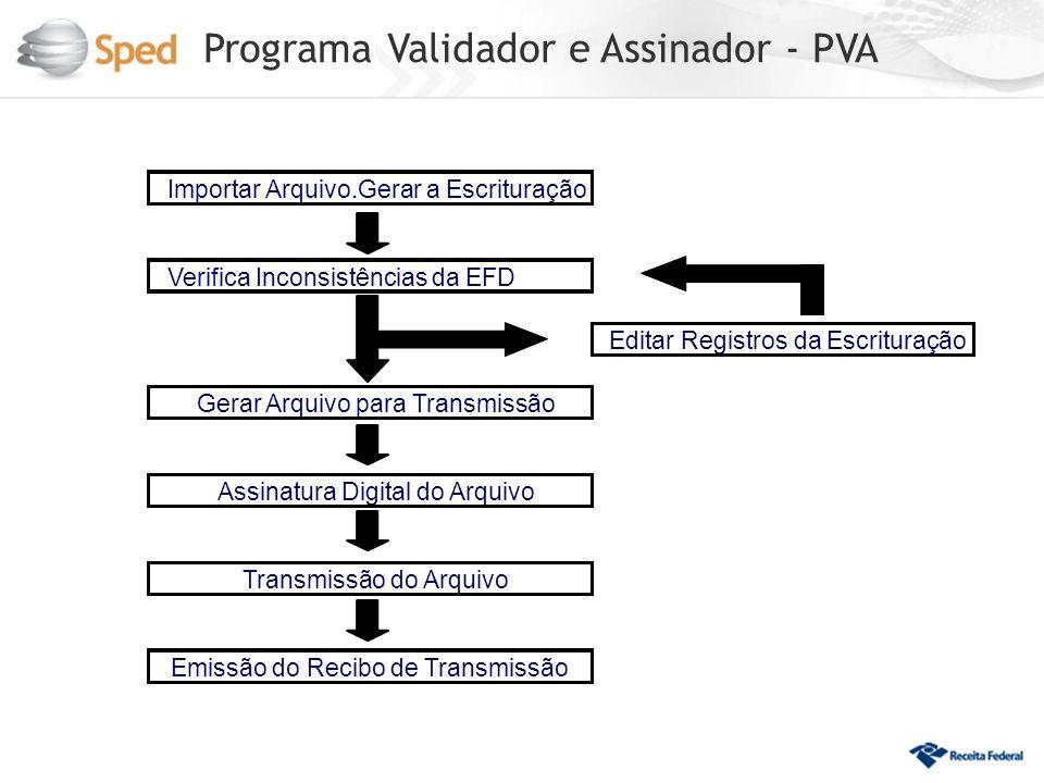 Programa Validador e Assinador - PVA Importar Arquivo.Gerar a Escrituração Verifica Inconsistências da EFD Editar Registros da Escrituração Gerar Arqu