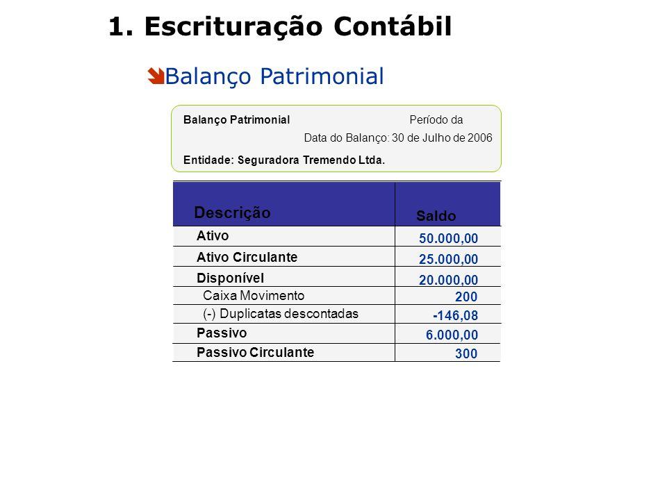 Balanço Patrimonial 1. Escrituração Contábil Balanço Patrimonial Período da Data do Balanço: 30 de Julho de 2006 Entidade: Seguradora Tremendo Ltda. D