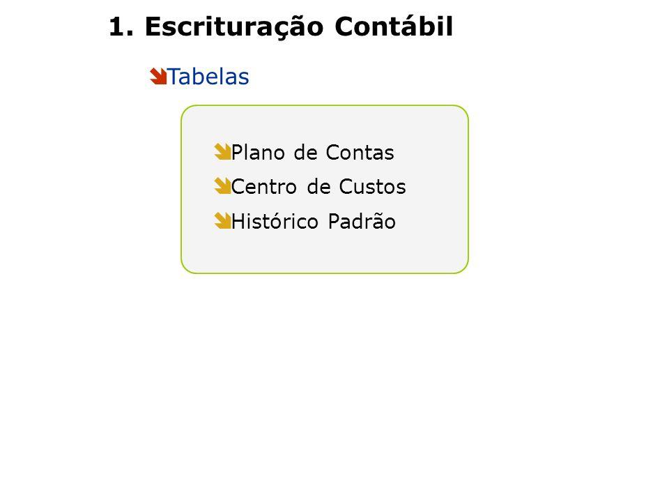 Tabelas 1. Escrituração Contábil Plano de Contas Centro de Custos Histórico Padrão