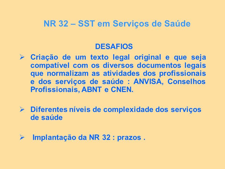PERSPECTIVAS Manutenção do Consenso.Comissão Tripartite Nacional Permanente – CTNP.