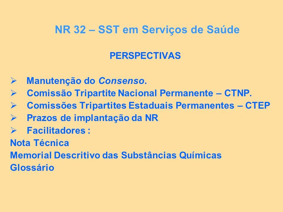 PERSPECTIVAS Manutenção do Consenso. Comissão Tripartite Nacional Permanente – CTNP. Comissões Tripartites Estaduais Permanentes – CTEP Prazos de impl